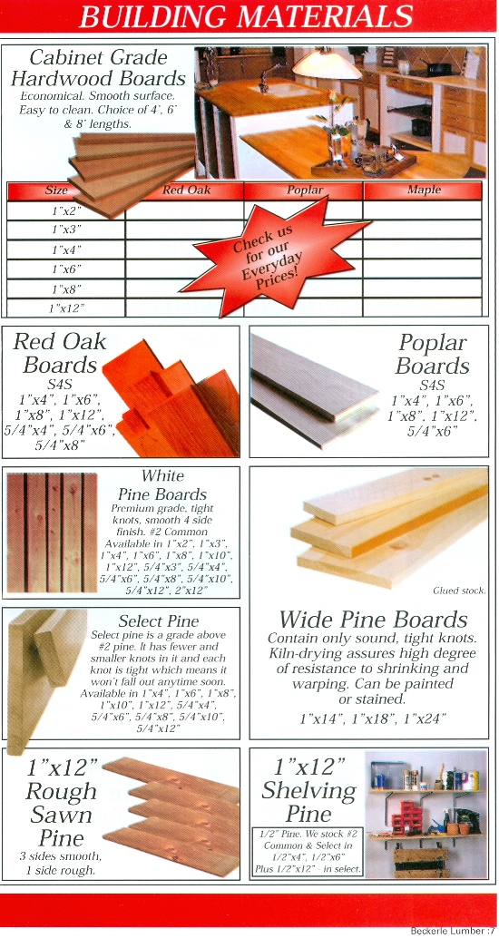 Building Supplies Info