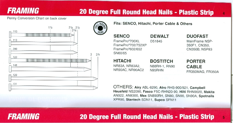 SENCO Plastic Collated Framing Fastener Cross Reference