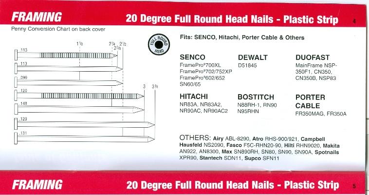 Pneumatic Nails Primer Course